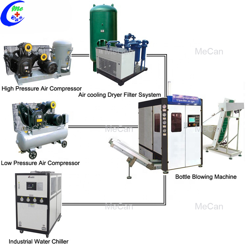 Full Automatic bottle blow molding