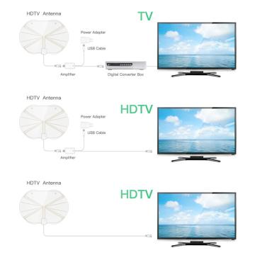 Yetnorson Ultra Thin HD TV Antena para interiores