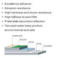 zinc chromate primer paints epoxy HMP2766A/HMP2766B