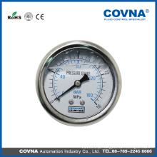 Manómetro manómetro
