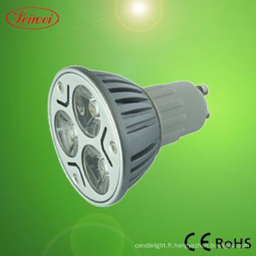 LEDs SMD haute puissance