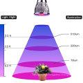 LED Plant Grow Light Three-Head 15W Clip Desk full spectrum Grow Lamp with 360 Degree Flexible Gooseneck