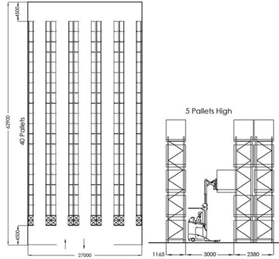 Warehouse Pallet Racking 5 Layers
