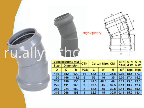 PVC-Fittings-with-Rubber-Joint-for-Water-Supply-DIN-Standard