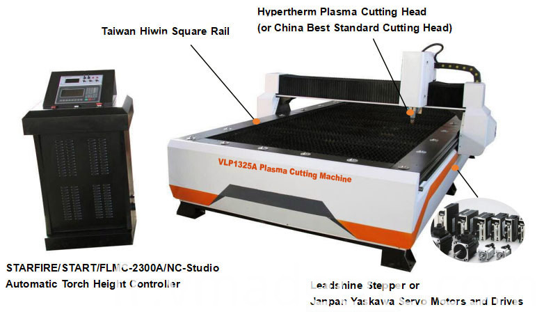 Industry Plasma Metal Cutting Machine