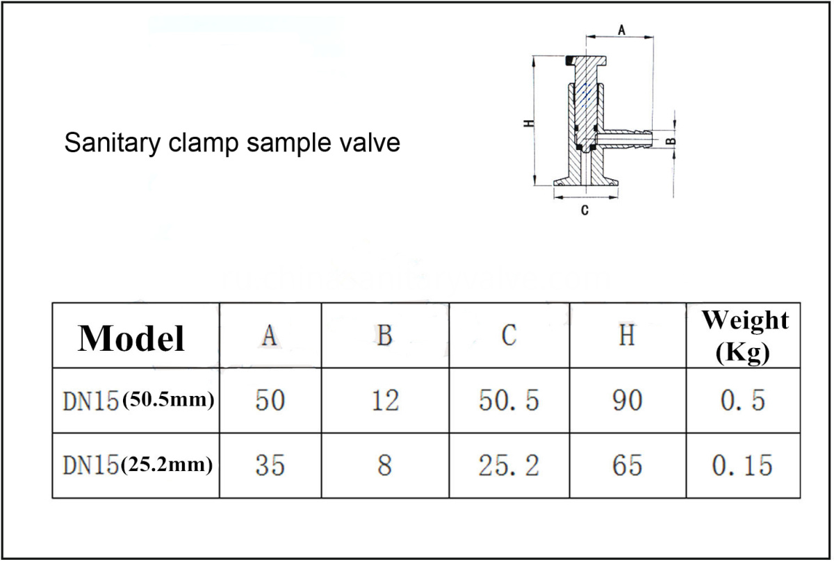 sanitary clamp sample valves