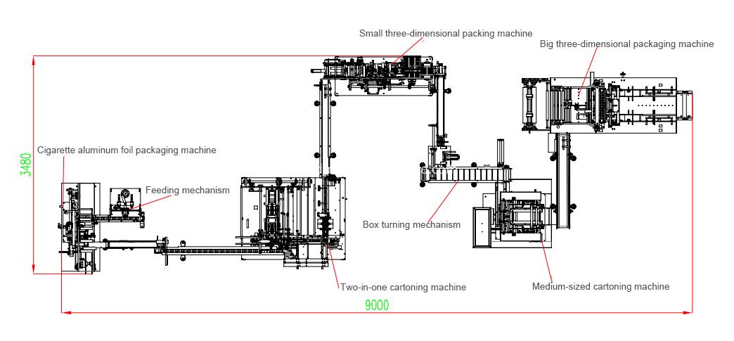 cigarette packaging machine