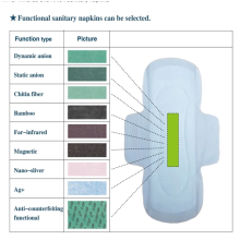 FDA Ultra-thin nursing pad