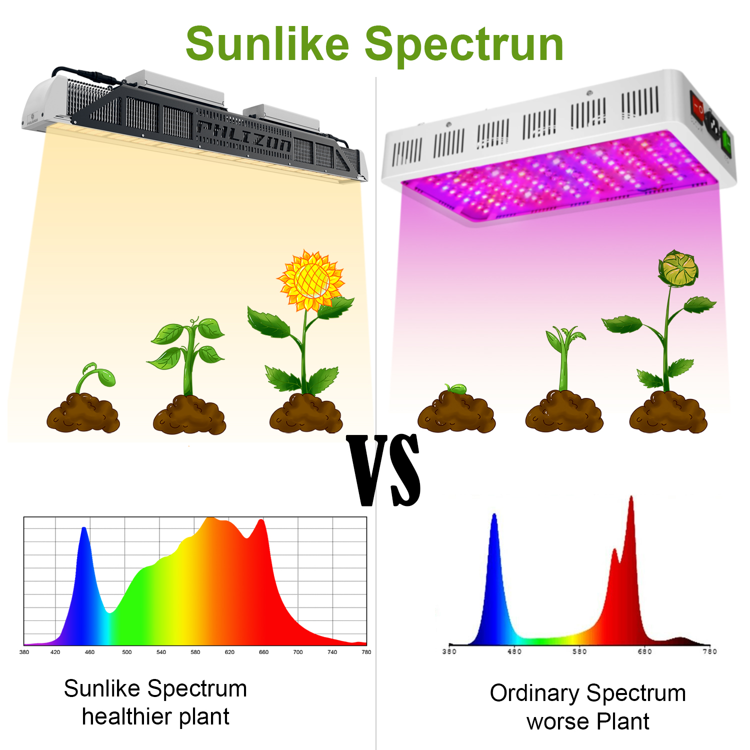 Sunlike Led Grow Light