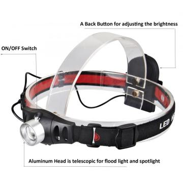 Ultrabright fishing headlamp
