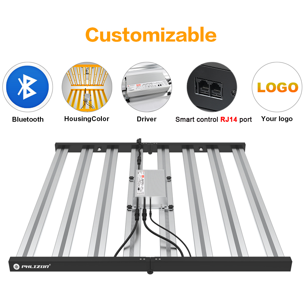 Commercial Grow Lights
