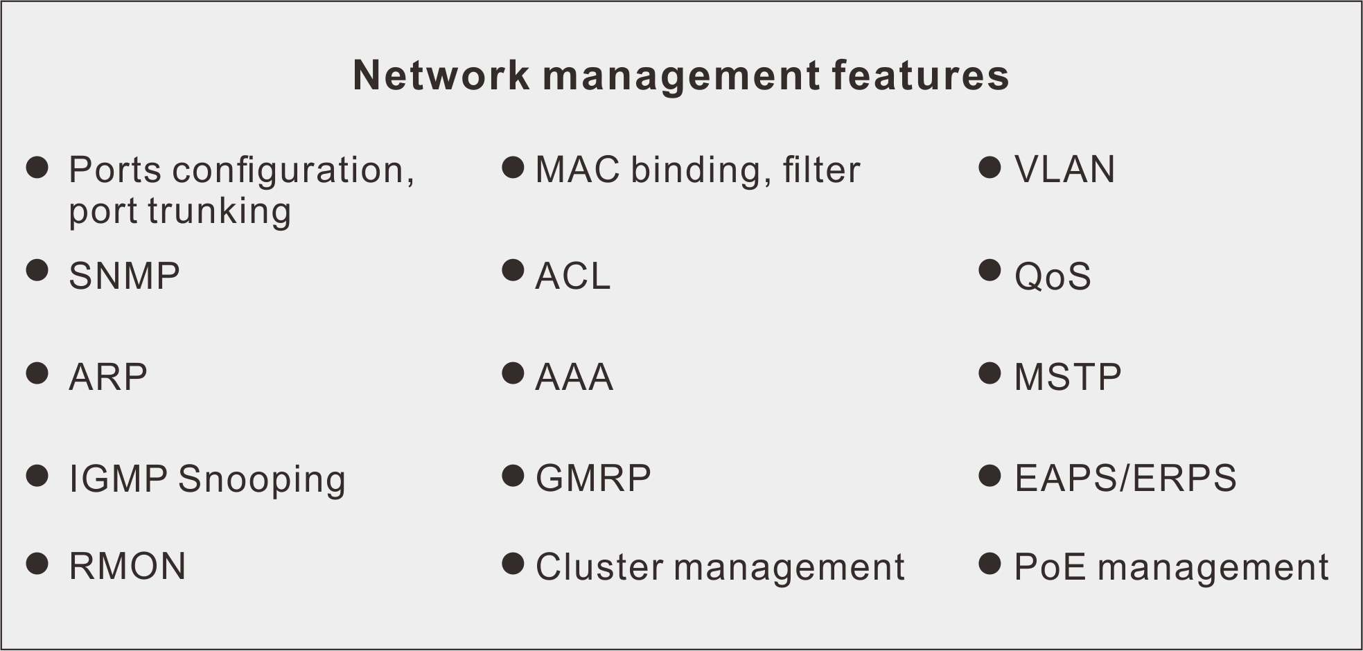 management features(8082PGM)