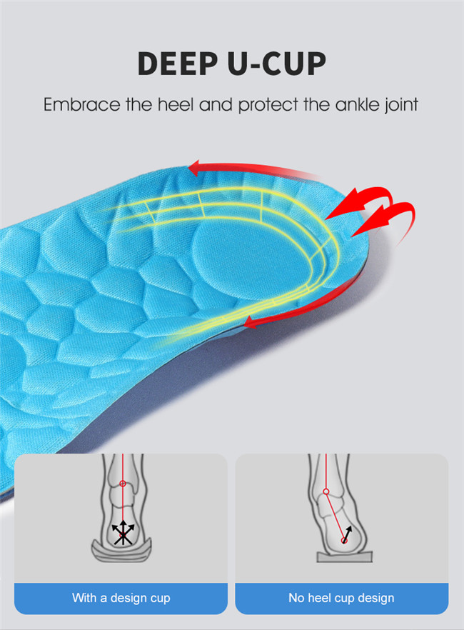 embrace the heel and protect the ankle joint