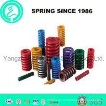 Custom Stainless Steel Die Spring