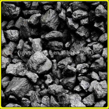 Lowest Price Good Quality Anthracite Filter Media For Sale