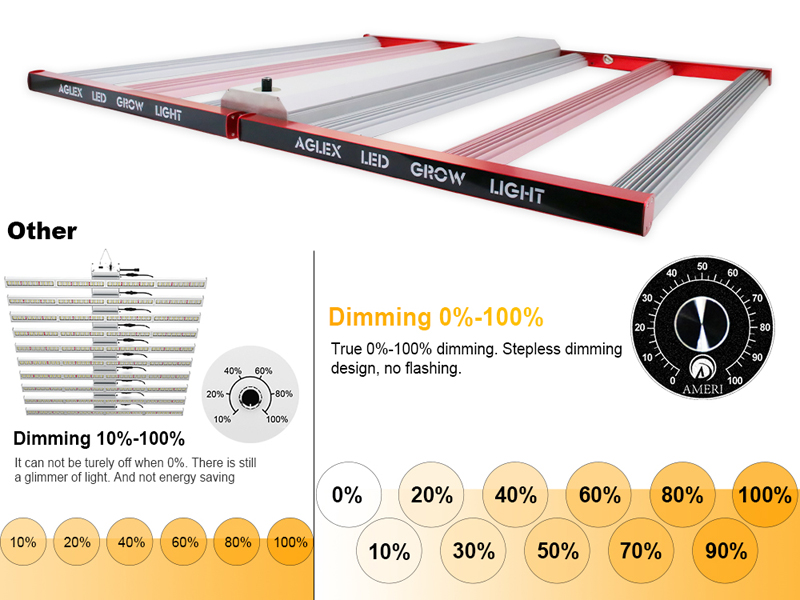 led grow light with dimmer