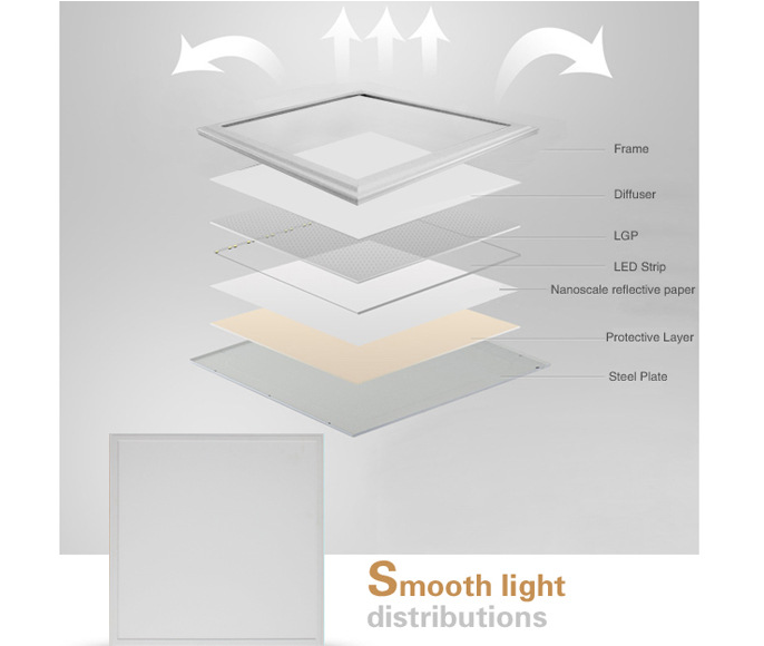 long life LED Panel Lights 32w~36w 600*600 mm