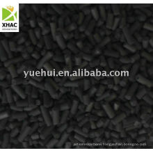 IMPREGNATED ACTIVATED CARBON FOR PROTECTION--KZ15-4