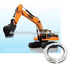 De giro para la industria de máquinas y máquinas de construcción