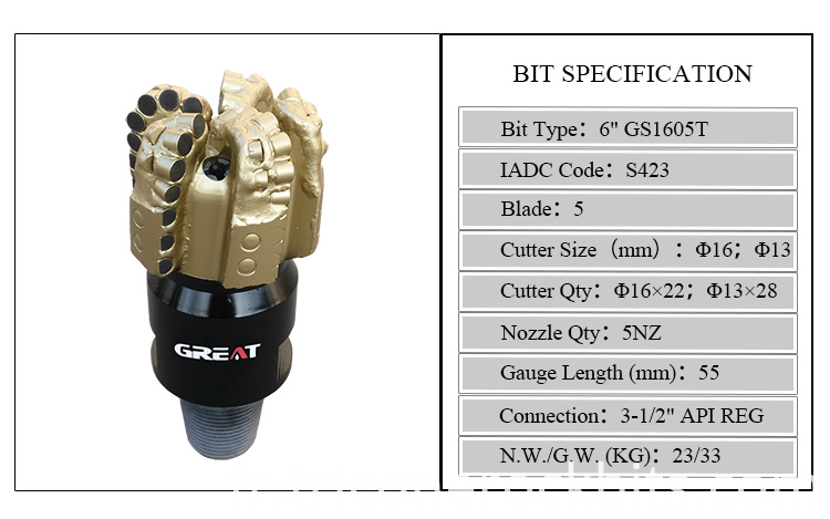 bit specification