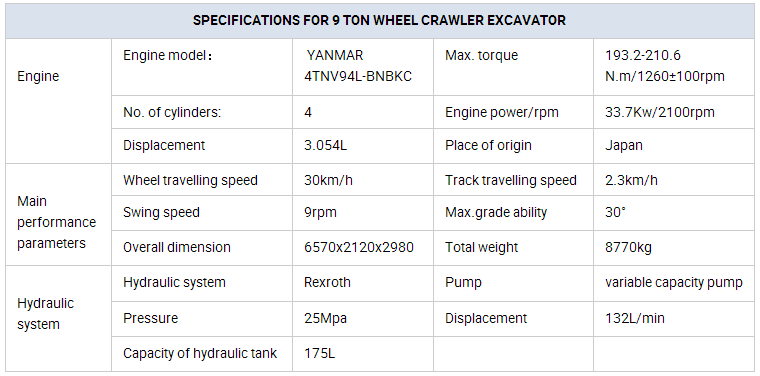 wheel crawler excavator X9 specification