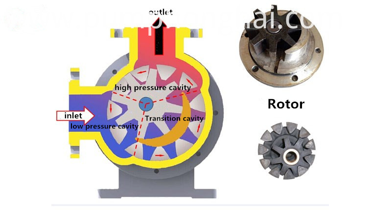 internal gear pump structure