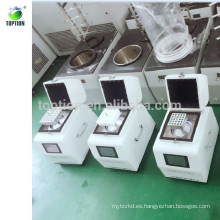 Harina animal Máquina de emulsificación tisular / amoladora de tejidos con 96 pocillos