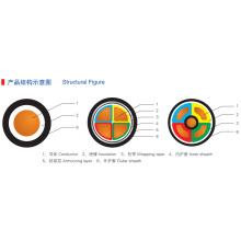 Câble d'alimentation de gaine de PVC d'isolation de PVC de conducteur de cuivre