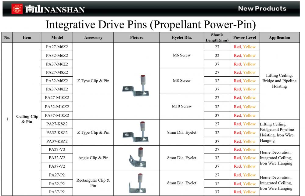 Nanshan Integrative Drive Pins 1