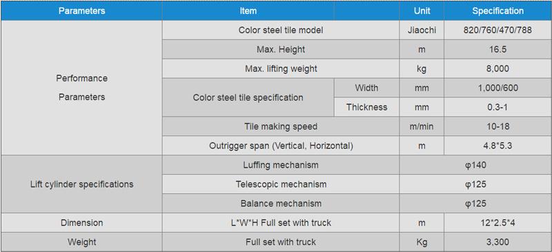 roof-panel-truck-crane-data