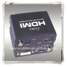 Convertisseur DVI + SPDIF TO HDMI haute qualité