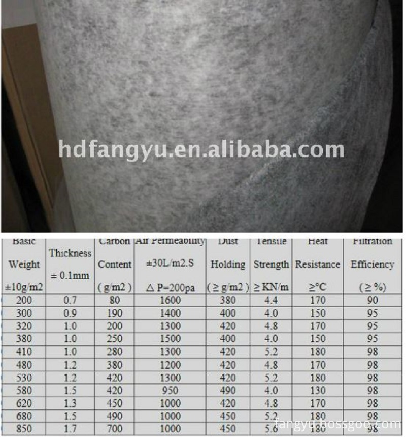 Activated Carbon Filter Media