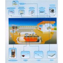 Бизнес и клиентов управления нефти станции мониторинга системы