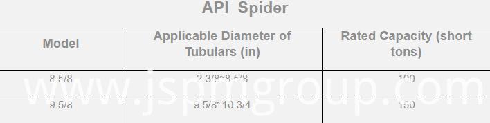 API Spider