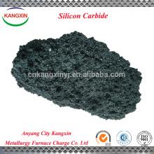 Exportar a carburo de silicio en el extranjero