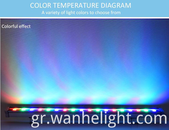 colorful effection for Wall Washer