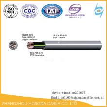 450/750V Plastic Insulated Copper Control Wire Cable KVV/KVVP/KVVR/ZR-KVVRP/ZR-KVV