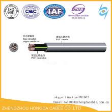 450/750В пластмассовой изоляцией медный провод управления кабель КВВ/KVVP/KVVR или ZR-KVVRP/ЗР-КВВ
