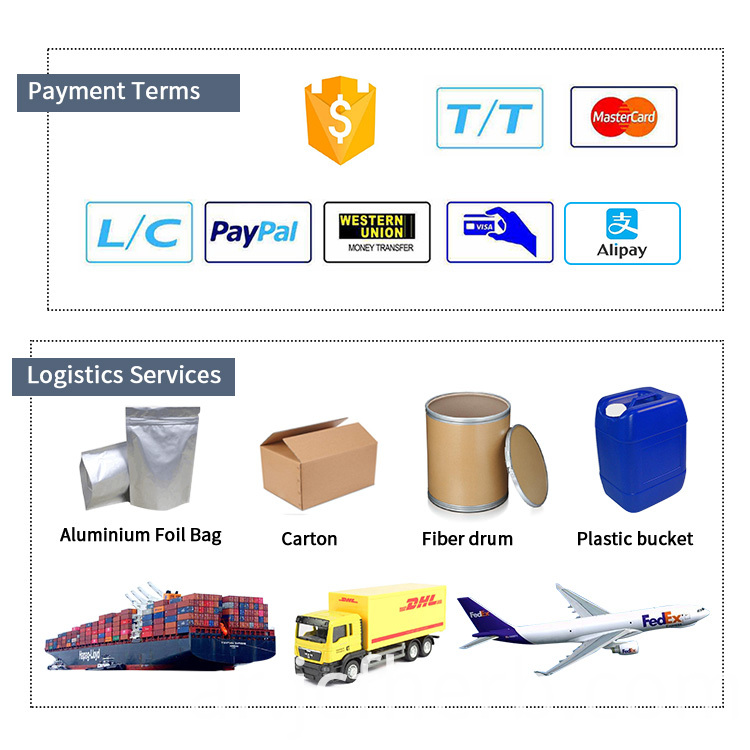 Payment Method And Packing