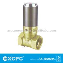 XQ22HD серии правой угловой клапан