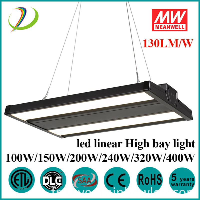 TYPEIII Led Linear High Bay
