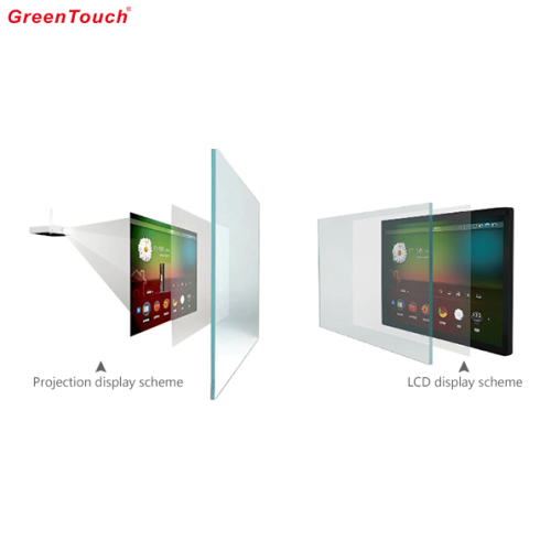 Multi Capacitive Touch Foil 17.1 Inch