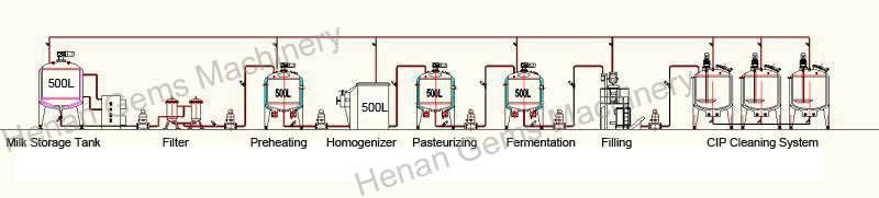 500L Yogurt Production Line