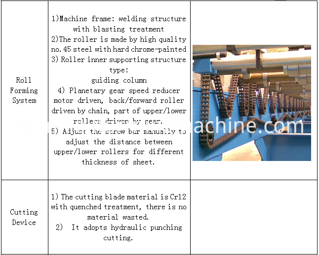 Standing seam metal roofing making machine 3