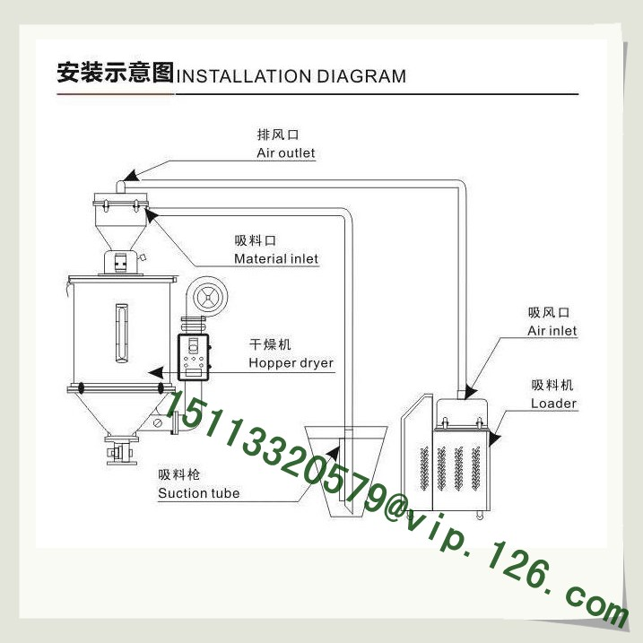 800g separate hopper loader installation diagram
