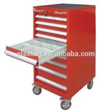Fabricação de fábrica Luoyang 9 gaveta 72 polegadas armários de ferramentas de metal