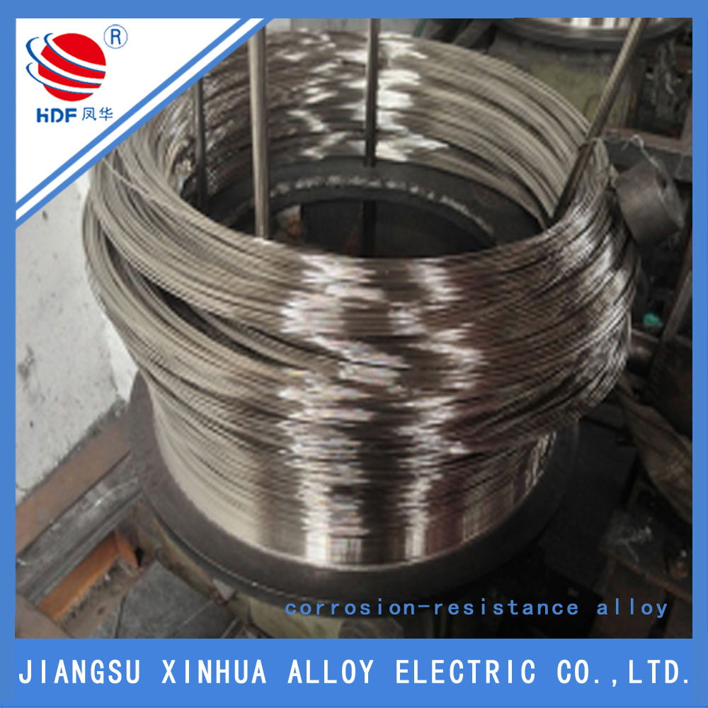 Price of Alloy 601