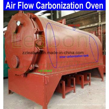 Poêle à Dôme de Carbonisation