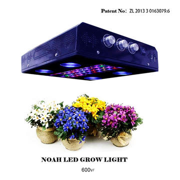 Trójmymiersami 600w Noah4 LED Grow Light