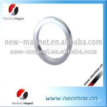 Imanes de anillos magnetizados axialmente